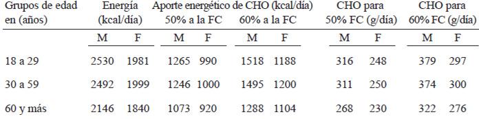 valor de referencia de glucosa en sangre
